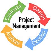 Program Project Management